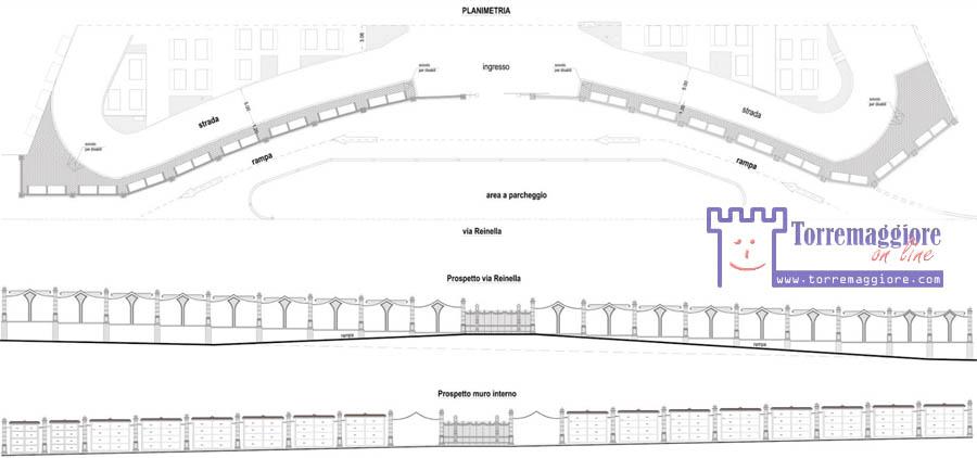 Realizzazione nuovi loculi al cimitero di Torremaggiore, gli interventi al consiglio comunale del 20 aprile 2020