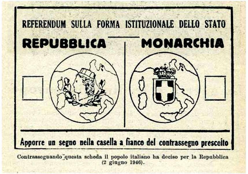 2 giugno 2021: settantacinque anni fa il referendum sulla forma istituzionale dello stato Italiano, il 54% degli italiani scelse la Repubblica ma ci fu esito contrario in Provincia di Foggia